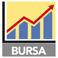 Bursa Malaysia ends softer in line with Asian stocks