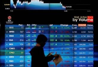 Indonesia to cut currency market and bourse trading hours 1