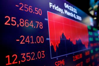 Australia shares fall most in over 11 years on virus fears, oil price crash 1