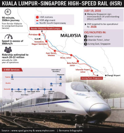 Malaysia, Singapore defer high-speed rail project until year-end