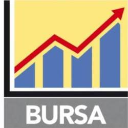 Bursa Malaysia ends higher, reversing 3 days of losses