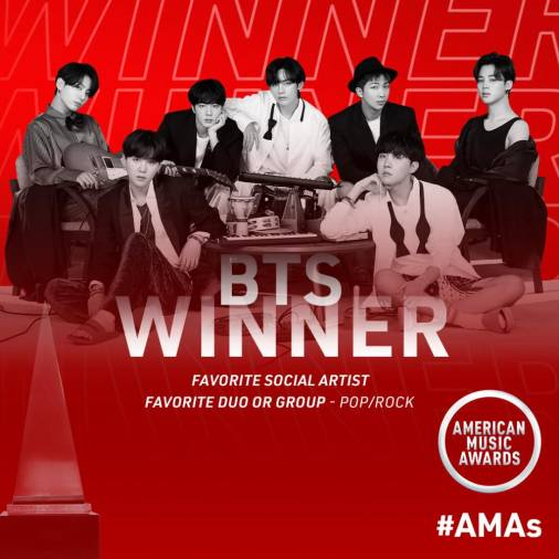 BTS scored two wins at the 2020 American Music Awards