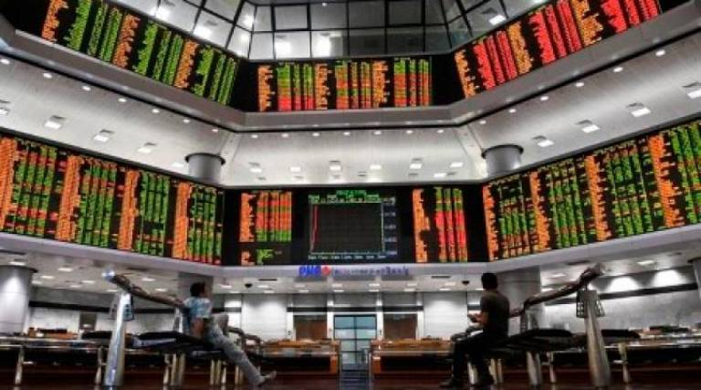 FBM KLCI weighed down by political climate, Covid-19 surge
