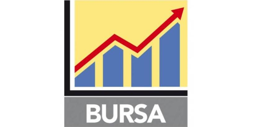Bursa Malaysia recovers to end at day's high