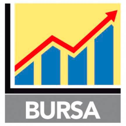 Bursa Malaysia ends mixed, CI up 0.11 pct