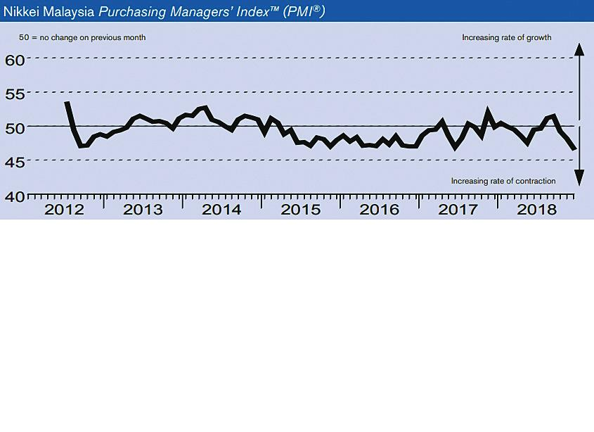 Manufacturing PMI hits record low in December